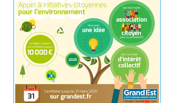 Initiatives citoyennes Grand Est